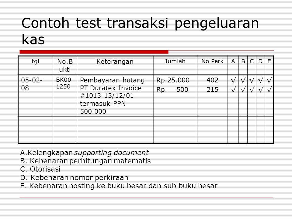 Contoh test transaksi pengeluaran kas tgl No.B ukti Keterangan JumlahNo PerkABCDE 05-02- 08 BK00 1250 Pembayaran hutang PT Duratex Invoice #1013 13/12