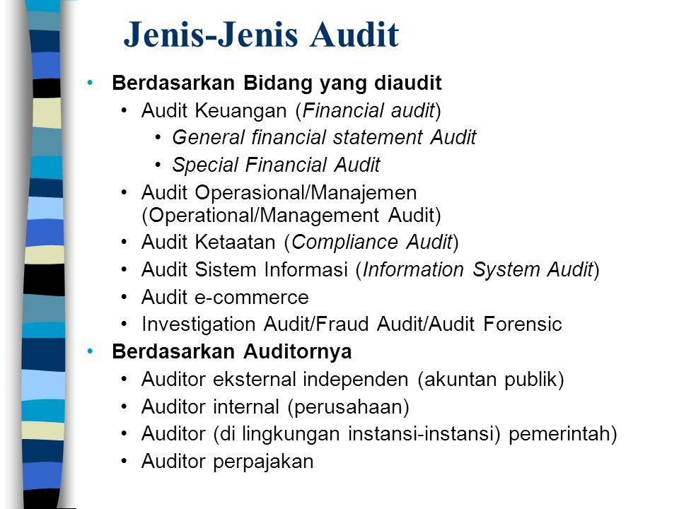 Jenis-Jenis Audit Berdasarkan Bidang yang diaudit Audit Keuangan (Financial audit) General financial statement Audit Special Financial Audit Audit Ope