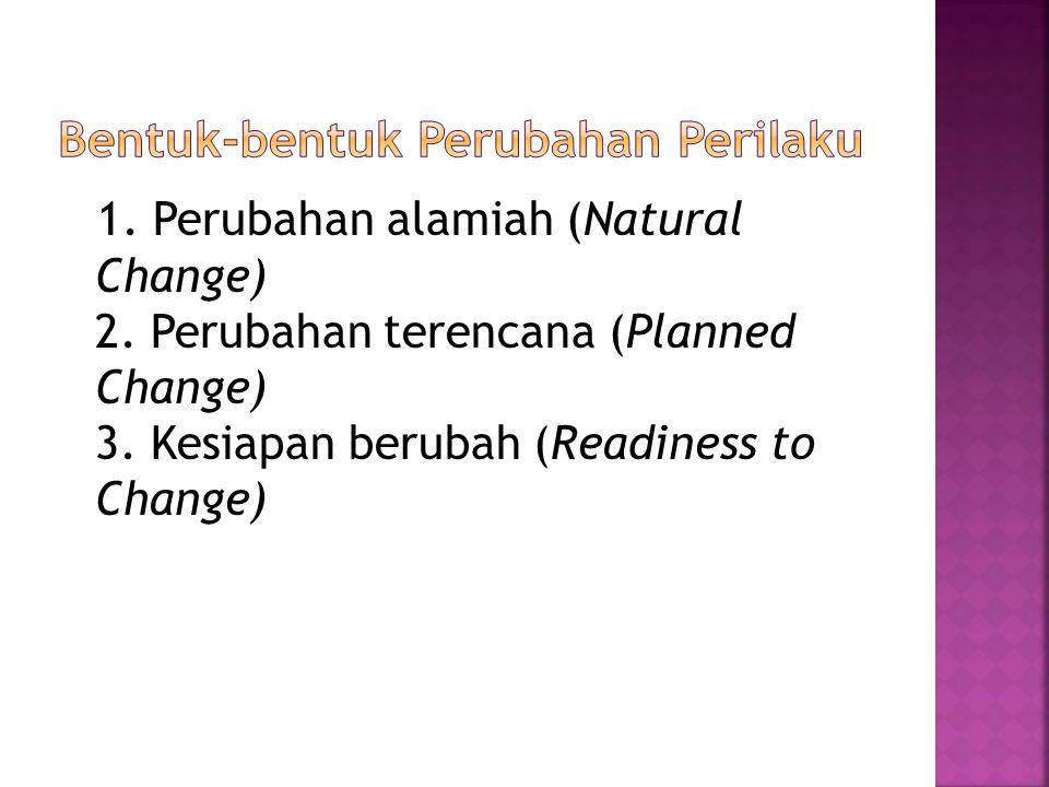 1. Perubahan alamiah (Natural Change) 2. Perubahan terencana (Planned Change) 3.