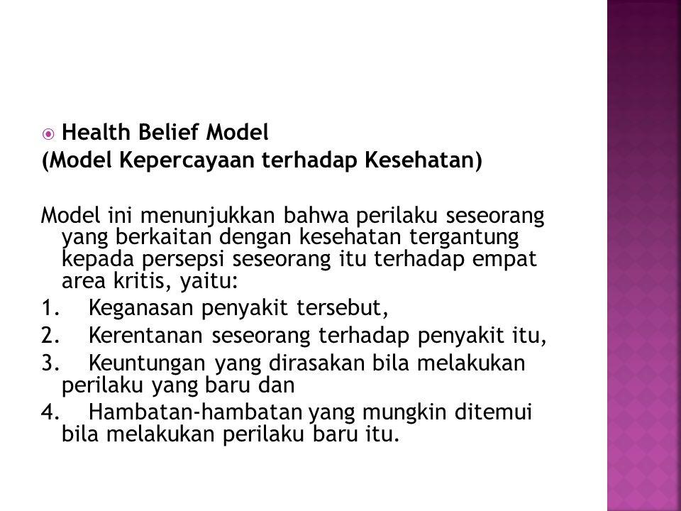  Health Belief Model (Model Kepercayaan terhadap Kesehatan) Model ini menunjukkan bahwa perilaku seseorang yang berkaitan dengan kesehatan tergantung kepada persepsi seseorang itu terhadap empat area kritis, yaitu: 1.