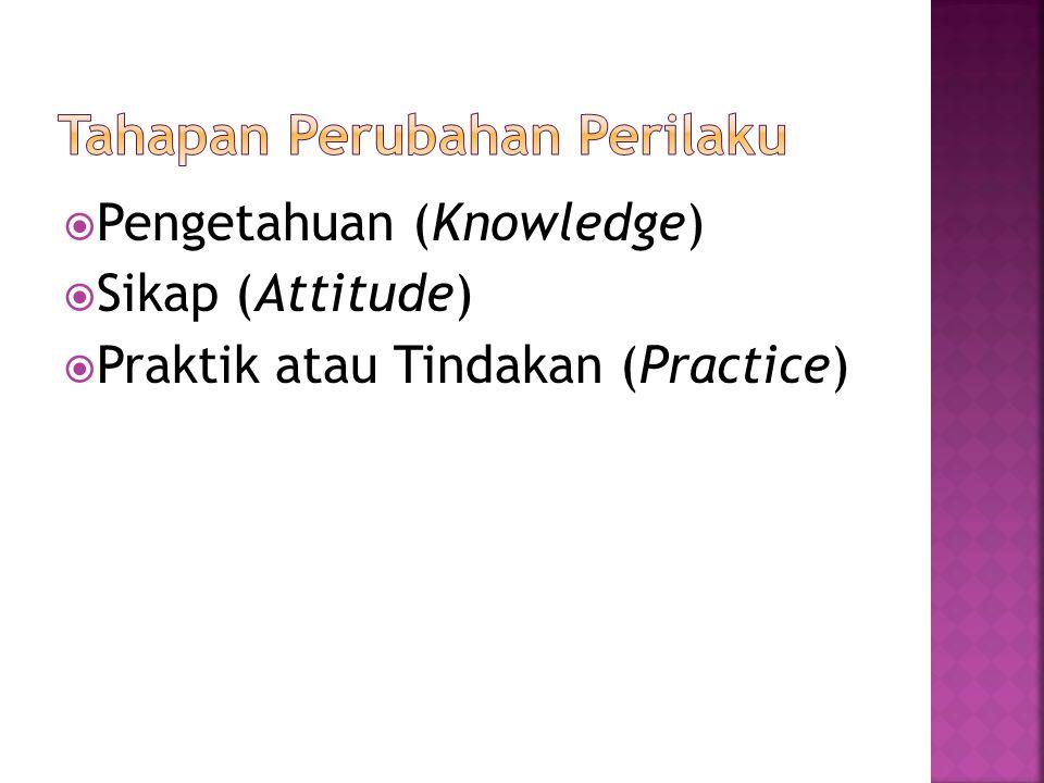  Pengetahuan (Knowledge)  Sikap (Attitude)  Praktik atau Tindakan (Practice)