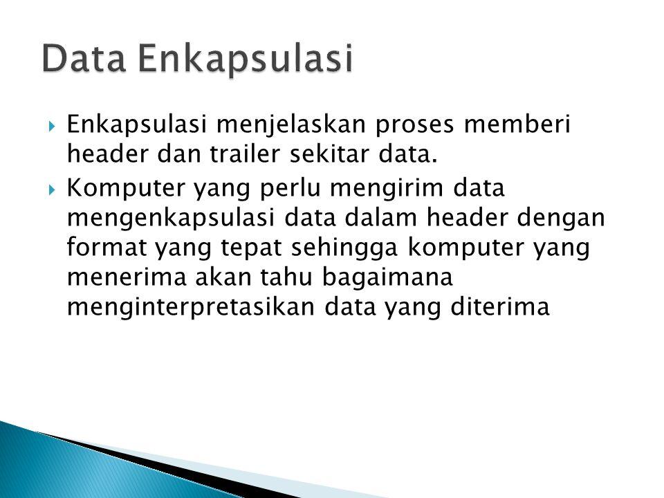  Enkapsulasi menjelaskan proses memberi header dan trailer sekitar data.  Komputer yang perlu mengirim data mengenkapsulasi data dalam header dengan