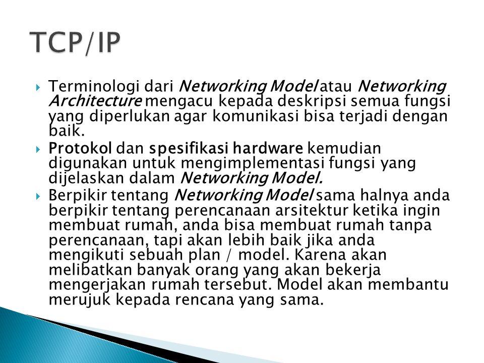  Terminologi dari Networking Model atau Networking Architecture mengacu kepada deskripsi semua fungsi yang diperlukan agar komunikasi bisa terjadi dengan baik.