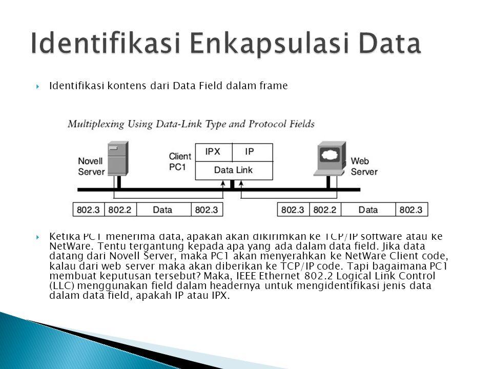  Identifikasi kontens dari Data Field dalam frame  Ketika PC1 menerima data, apakah akan dikirimkan ke TCP/IP software atau ke NetWare. Tentu tergan