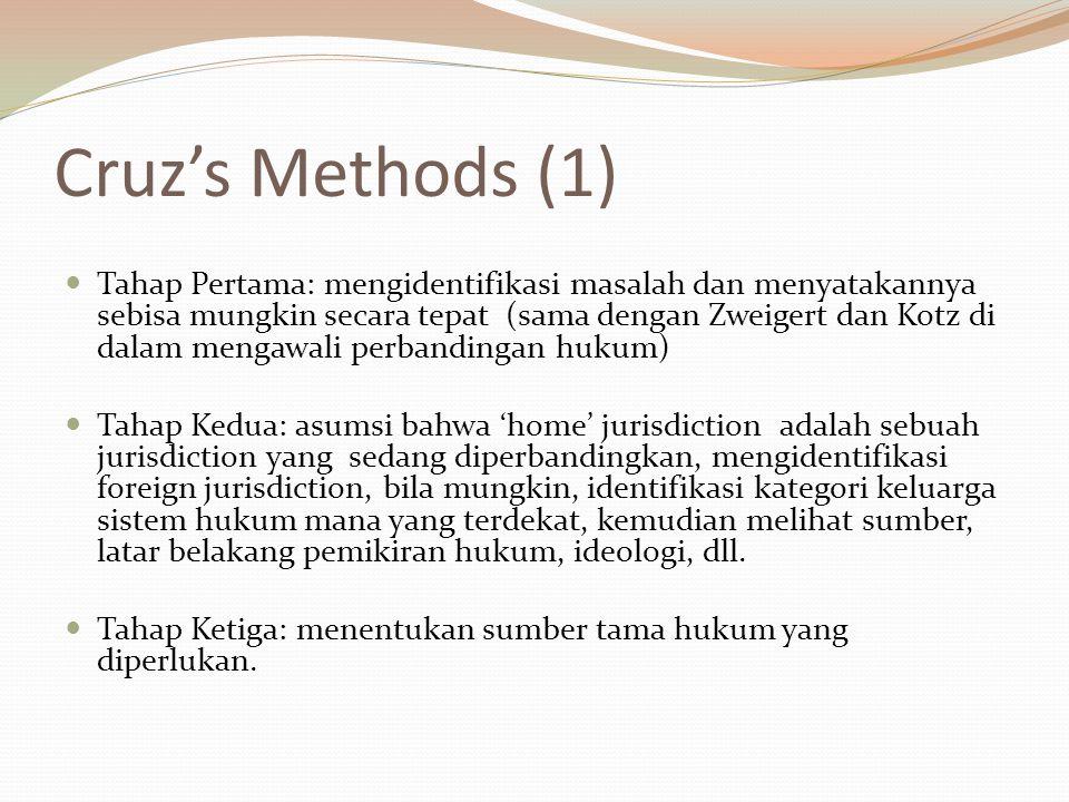 Cruz's Methods (1) Tahap Pertama: mengidentifikasi masalah dan menyatakannya sebisa mungkin secara tepat (sama dengan Zweigert dan Kotz di dalam menga