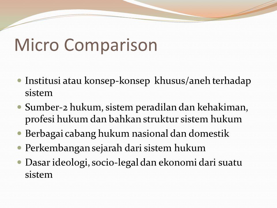 Micro Comparison Institusi atau konsep-konsep khusus/aneh terhadap sistem Sumber-2 hukum, sistem peradilan dan kehakiman, profesi hukum dan bahkan str