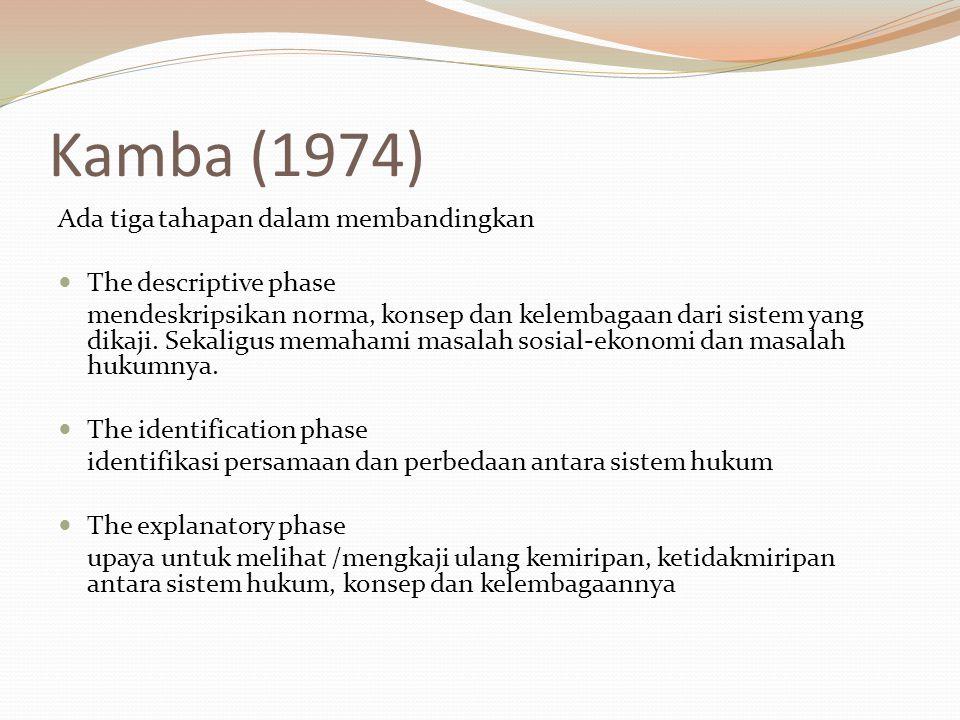 Kamba (1974) Ada tiga tahapan dalam membandingkan The descriptive phase mendeskripsikan norma, konsep dan kelembagaan dari sistem yang dikaji. Sekalig
