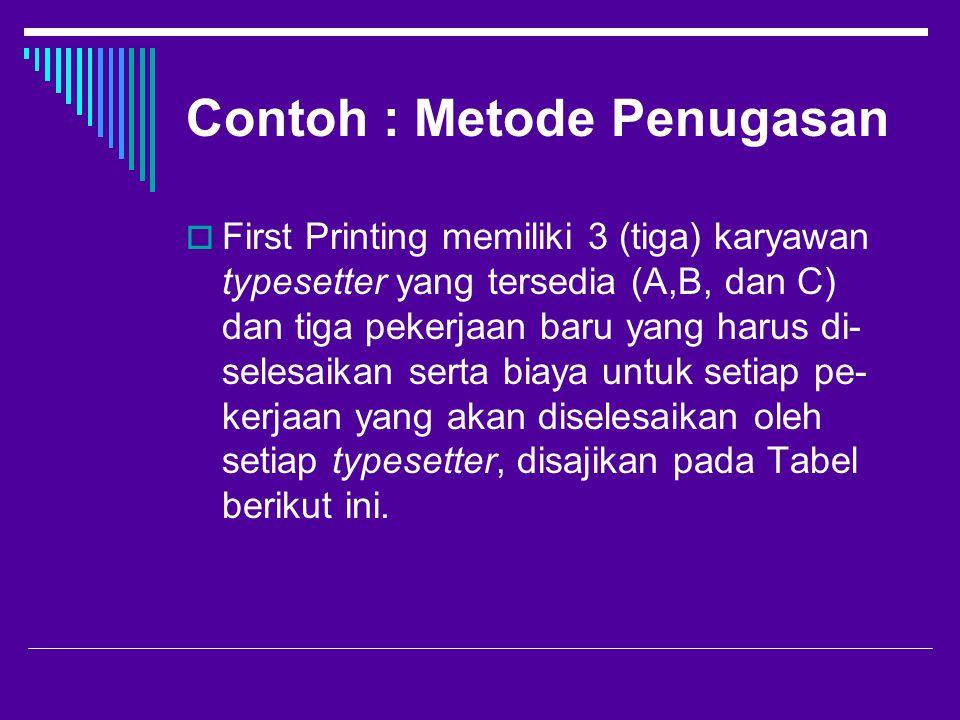 Contoh : Metode Penugasan  First Printing memiliki 3 (tiga) karyawan typesetter yang tersedia (A,B, dan C) dan tiga pekerjaan baru yang harus di- selesaikan serta biaya untuk setiap pe- kerjaan yang akan diselesaikan oleh setiap typesetter, disajikan pada Tabel berikut ini.