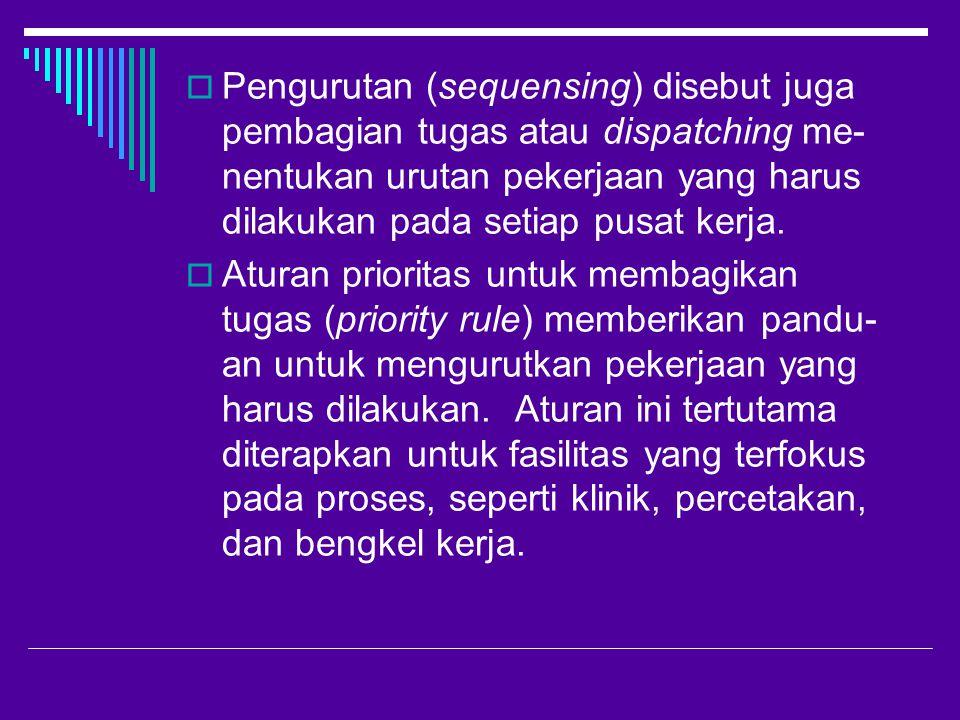  Pengurutan (sequensing) disebut juga pembagian tugas atau dispatching me- nentukan urutan pekerjaan yang harus dilakukan pada setiap pusat kerja.