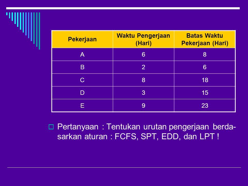  Pertanyaan : Tentukan urutan pengerjaan berda- sarkan aturan : FCFS, SPT, EDD, dan LPT .