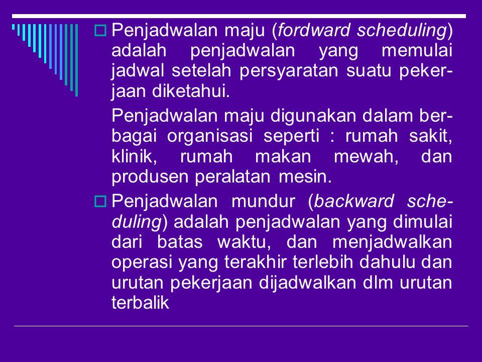  Penjadwalan maju (fordward scheduling) adalah penjadwalan yang memulai jadwal setelah persyaratan suatu peker- jaan diketahui.