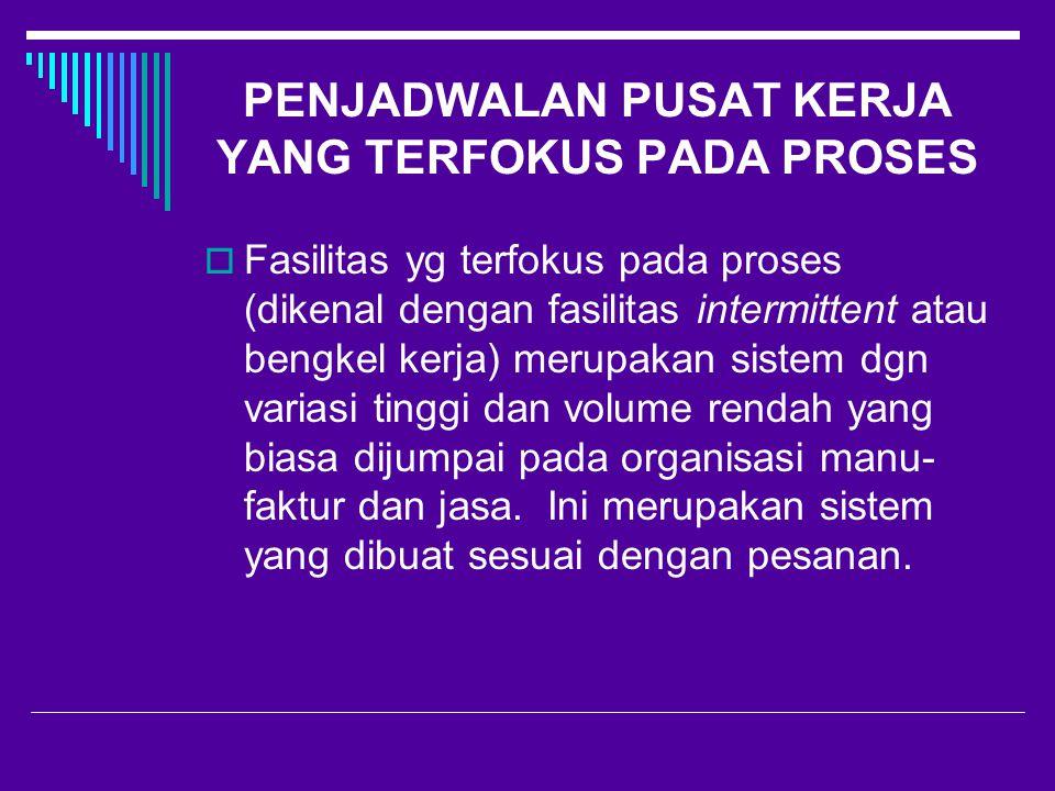  Tabel Penugasan : Pertanyaan : 1.