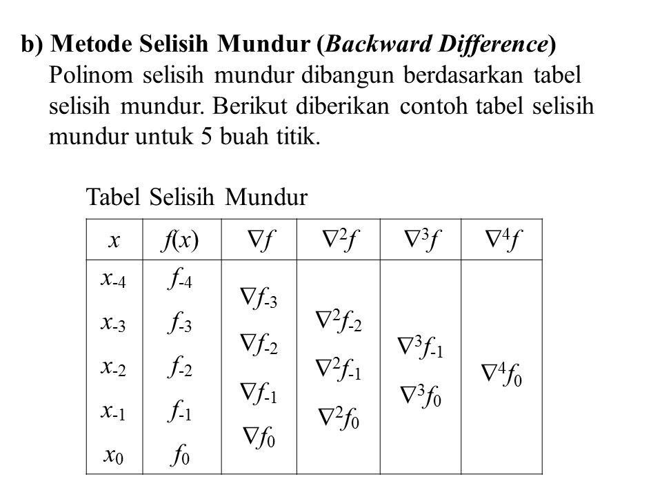 b) Metode Selisih Mundur (Backward Difference) Polinom selisih mundur dibangun berdasarkan tabel selisih mundur. Berikut diberikan contoh tabel selisi