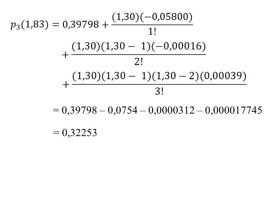 = 0,39798 – 0,0754 – 0,0000312 – 0,000017745 = 0,32253
