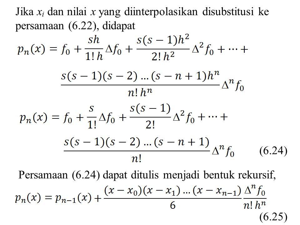 ixf(x)f(x) ff 2f2f 3f3f –3 –2 –1 0 1,70 1,80 1,90 2,00 0,39798 0,33998 0,28182 0,22389 –0,05800 –0,05816 –0,05793 –0,00016 0,00023 0,00039 b) Selisih mundur derajat 3 s = (x – x 0 )/h = (1,83 – 2,00)/0,10 = –1,70