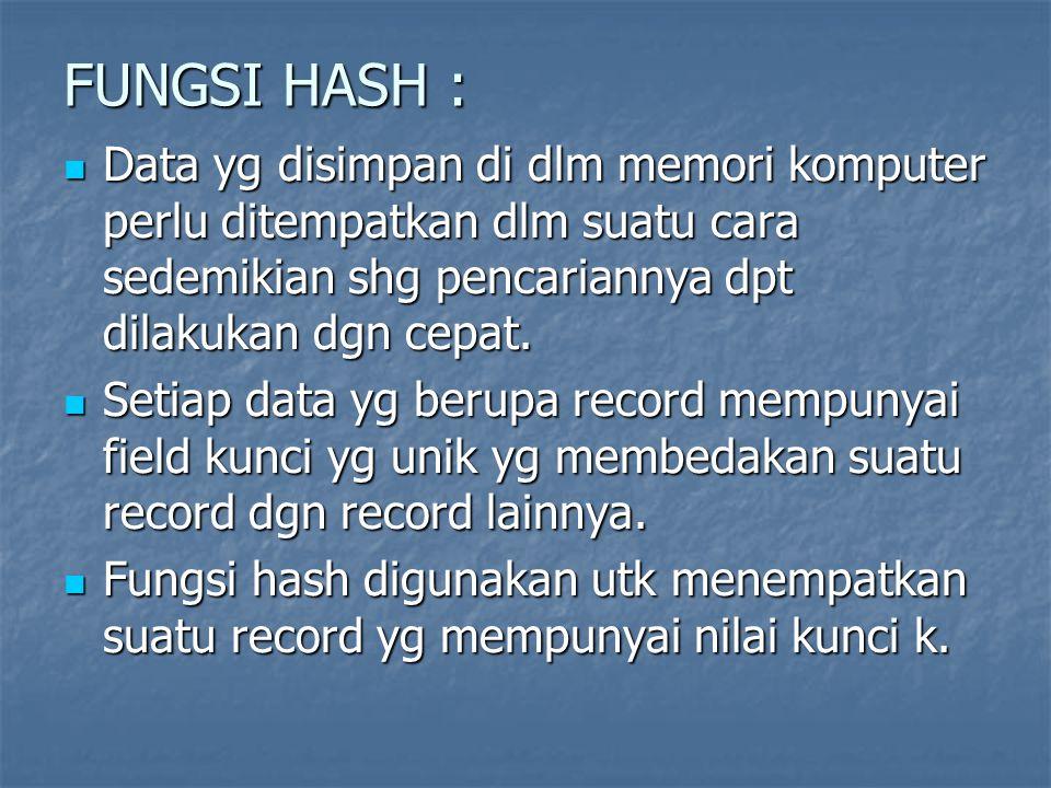 FUNGSI HASH : Data yg disimpan di dlm memori komputer perlu ditempatkan dlm suatu cara sedemikian shg pencariannya dpt dilakukan dgn cepat. Data yg di