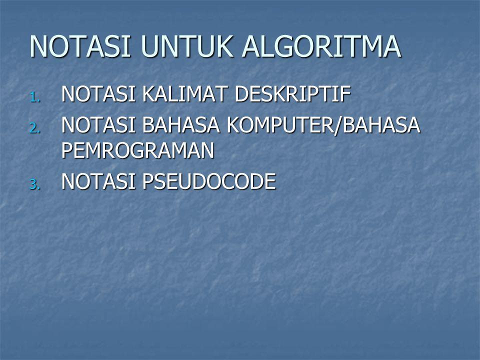 NOTASI UNTUK ALGORITMA 1. NOTASI KALIMAT DESKRIPTIF 2. NOTASI BAHASA KOMPUTER/BAHASA PEMROGRAMAN 3. NOTASI PSEUDOCODE