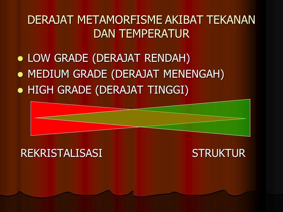 DERAJAT METAMORFISME AKIBAT TEKANAN DAN TEMPERATUR LOW GRADE (DERAJAT RENDAH) LOW GRADE (DERAJAT RENDAH) MEDIUM GRADE (DERAJAT MENENGAH) MEDIUM GRADE (DERAJAT MENENGAH) HIGH GRADE (DERAJAT TINGGI) HIGH GRADE (DERAJAT TINGGI) REKRISTALISASI STRUKTUR REKRISTALISASI STRUKTUR