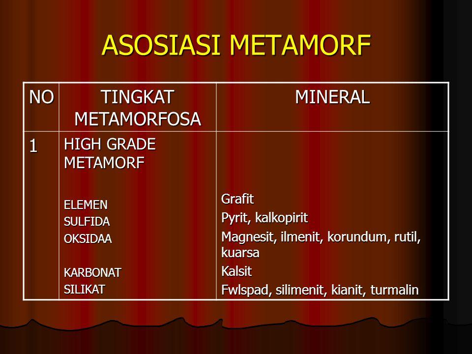 ASOSIASI METAMORF NO TINGKAT METAMORFOSA MINERAL 1 HIGH GRADE METAMORF ELEMENSULFIDAOKSIDAAKARBONATSILIKATGrafit Pyrit, kalkopirit Magnesit, ilmenit, korundum, rutil, kuarsa Kalsit Fwlspad, silimenit, kianit, turmalin