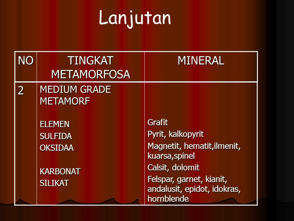 2 MEDIUM GRADE METAMORF ELEMENSULFIDAOKSIDAAKARBONATSILIKATGrafit Pyrit, kalkopyrit Magnetit, hematit,ilmenit, kuarsa,spinel Calsit, dolomit Felspar, garnet, kianit, andalusit, epidot, idokras, hornblende NO TINGKAT METAMORFOSA MINERAL Lanjutan