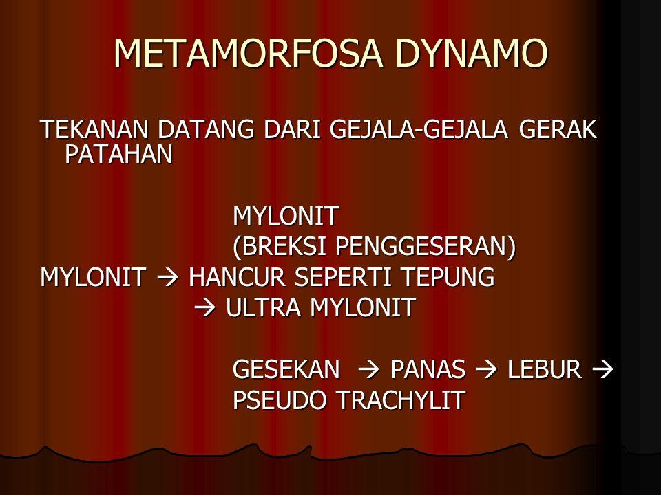 METAMORFOSA DYNAMO TEKANAN DATANG DARI GEJALA-GEJALA GERAK PATAHAN MYLONIT MYLONIT (BREKSI PENGGESERAN) (BREKSI PENGGESERAN) MYLONIT  HANCUR SEPERTI TEPUNG  ULTRA MYLONIT  ULTRA MYLONIT GESEKAN  PANAS  LEBUR  GESEKAN  PANAS  LEBUR  PSEUDO TRACHYLIT PSEUDO TRACHYLIT