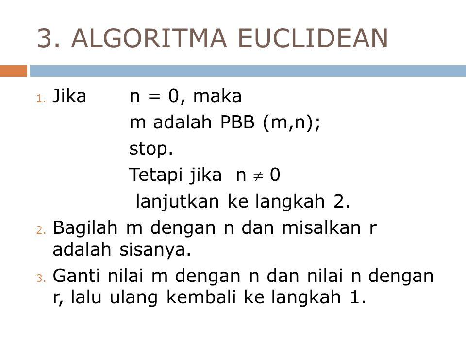 3. ALGORITMA EUCLIDEAN 1. Jika n = 0, maka m adalah PBB (m,n); stop. Tetapi jika n  0 lanjutkan ke langkah 2. 2. Bagilah m dengan n dan misalkan r ad