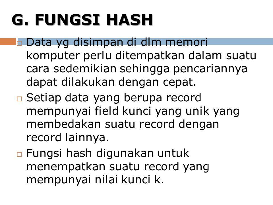  Data yg disimpan di dlm memori komputer perlu ditempatkan dalam suatu cara sedemikian sehingga pencariannya dapat dilakukan dengan cepat.  Setiap d
