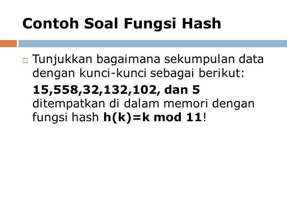 Contoh Soal Fungsi Hash  Tunjukkan bagaimana sekumpulan data dengan kunci-kunci sebagai berikut: 15,558,32,132,102, dan 5 ditempatkan di dalam memori
