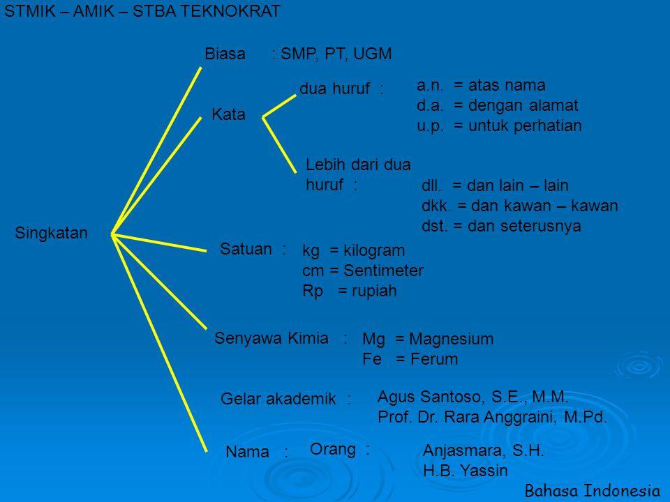 Singkatan Biasa: SMP, PT, UGM Kata dua huruf : a.n. = atas nama d.a. = dengan alamat u.p. = untuk perhatian Lebih dari dua huruf : dll. = dan lain – l