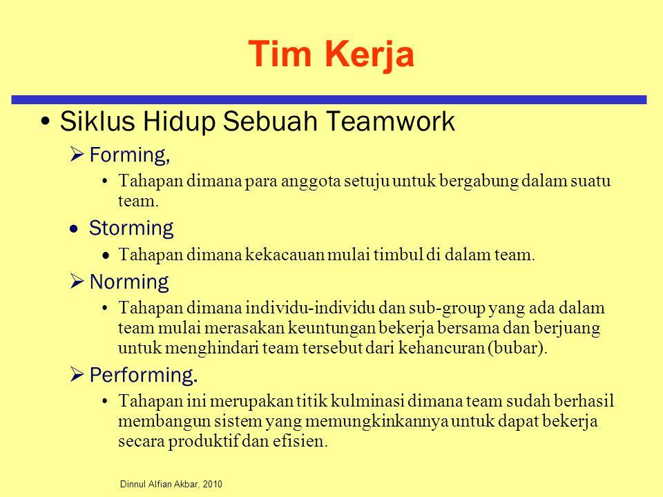 Dinnul Alfian Akbar, 2010 Tim Kerja Siklus Hidup Sebuah Teamwork  Forming, Tahapan dimana para anggota setuju untuk bergabung dalam suatu team.  Sto