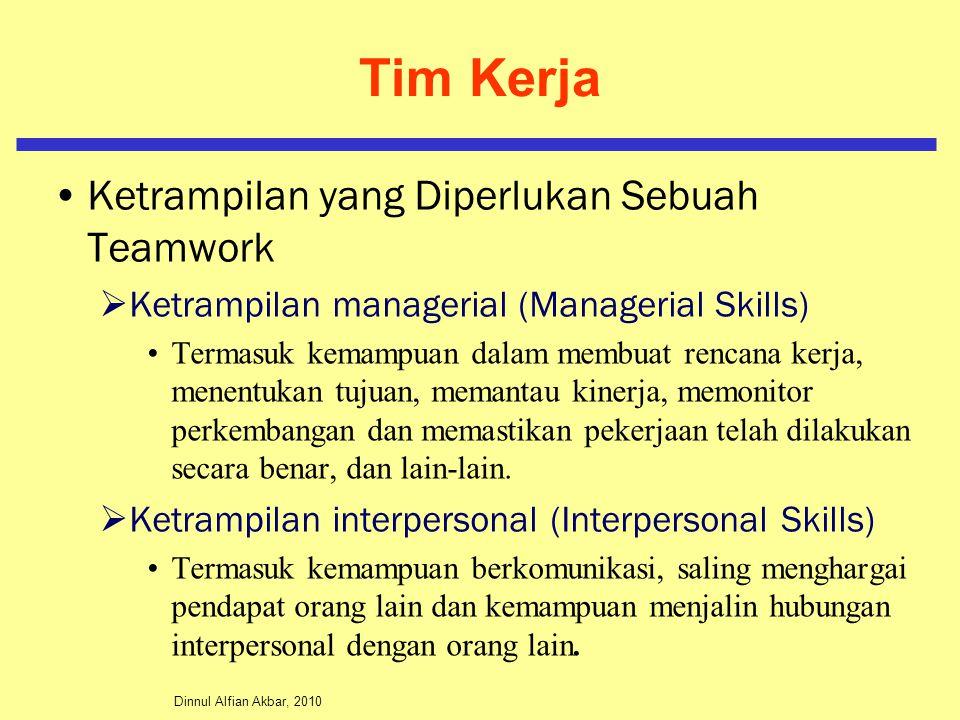 Dinnul Alfian Akbar, 2010 Tim Kerja Ketrampilan yang Diperlukan Sebuah Teamwork  Ketrampilan managerial (Managerial Skills) Termasuk kemampuan dalam membuat rencana kerja, menentukan tujuan, memantau kinerja, memonitor perkembangan dan memastikan pekerjaan telah dilakukan secara benar, dan lain-lain.