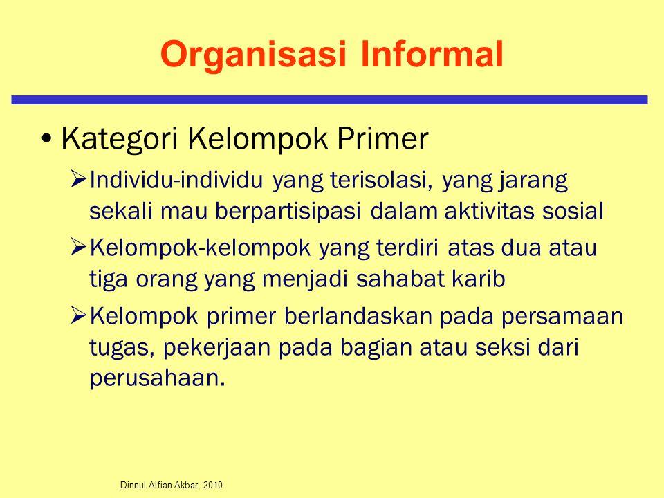 Dinnul Alfian Akbar, 2010 Organisasi Informal Kategori Kelompok Primer  Individu-individu yang terisolasi, yang jarang sekali mau berpartisipasi dala