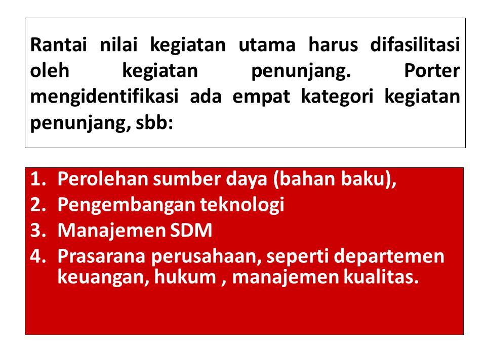 1.Perolehan sumber daya (bahan baku), 2.Pengembangan teknologi 3.Manajemen SDM 4.Prasarana perusahaan, seperti departemen keuangan, hukum, manajemen k