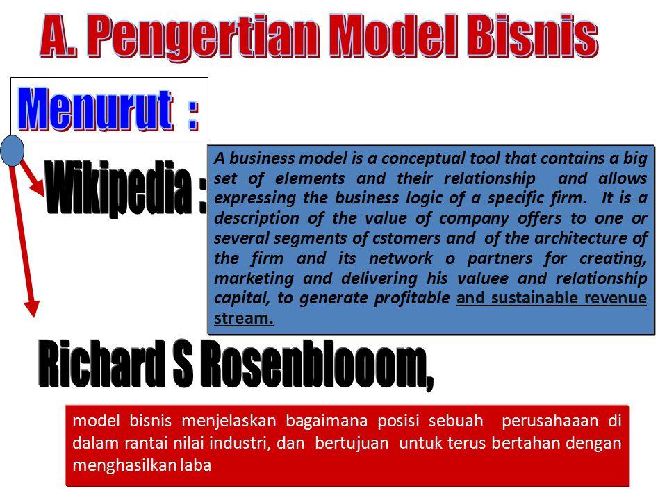 1.Perolehan sumber daya (bahan baku), 2.Pengembangan teknologi 3.Manajemen SDM 4.Prasarana perusahaan, seperti departemen keuangan, hukum, manajemen kualitas.