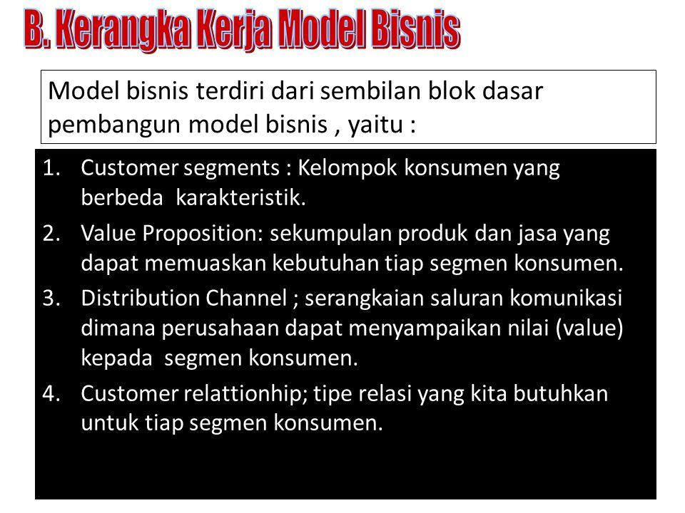 Model bisnis terdiri dari sembilan blok dasar pembangun model bisnis, yaitu : 1.Customer segments : Kelompok konsumen yang berbeda karakteristik. 2.Va