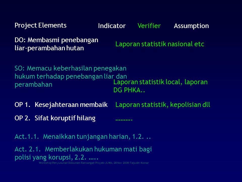 Workshop Penyusunan Dokumen Rancangan Proyek-JLWA, 28 Nov 2008-Tajudin Komar IndicatorVerifierAssumption Project Elements DO: Membasmi penebangan liar-perambahan hutan SO: Memacu keberhasilan penegakan hukum terhadap penebangan liar dan perambahan OP 1.