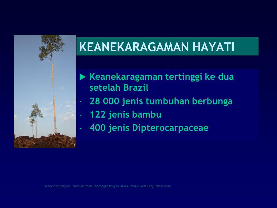 Contoh - Propinsi Riau  Propinsi Riau in 1990 and 2007