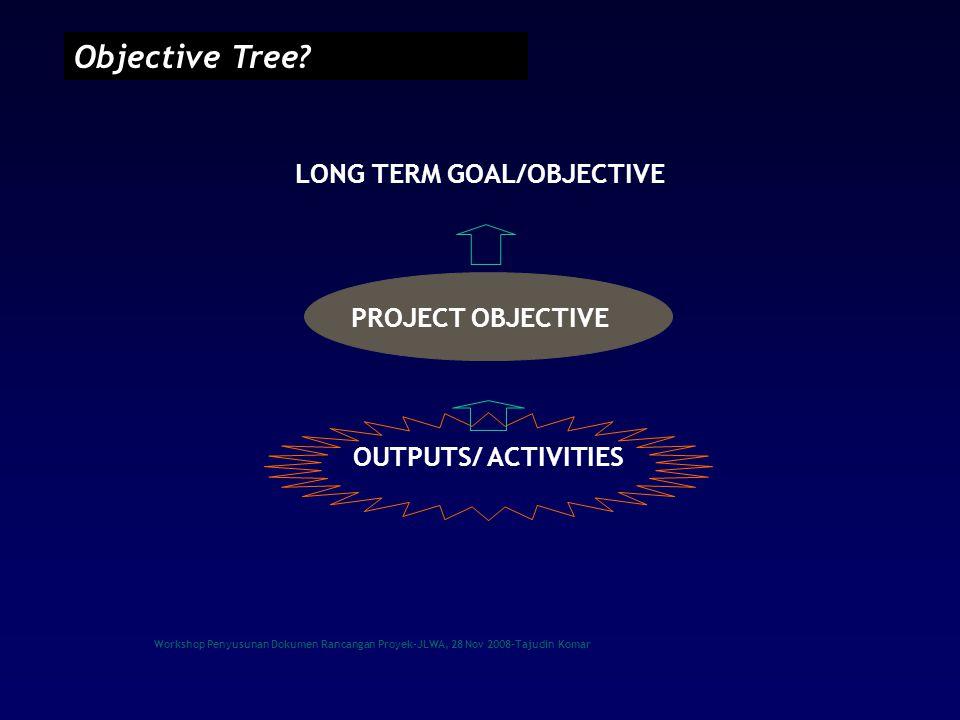 Workshop Penyusunan Dokumen Rancangan Proyek-JLWA, 28 Nov 2008-Tajudin Komar Problem (masalah inti) Causes (penyebab) Effects (akibat) Convert Problem Into A Problem Tree Penebangan liar- perambahan hutan koruptif Penegakan hukum tidak berjalan Mental Lemah Kesejahteraan kurang