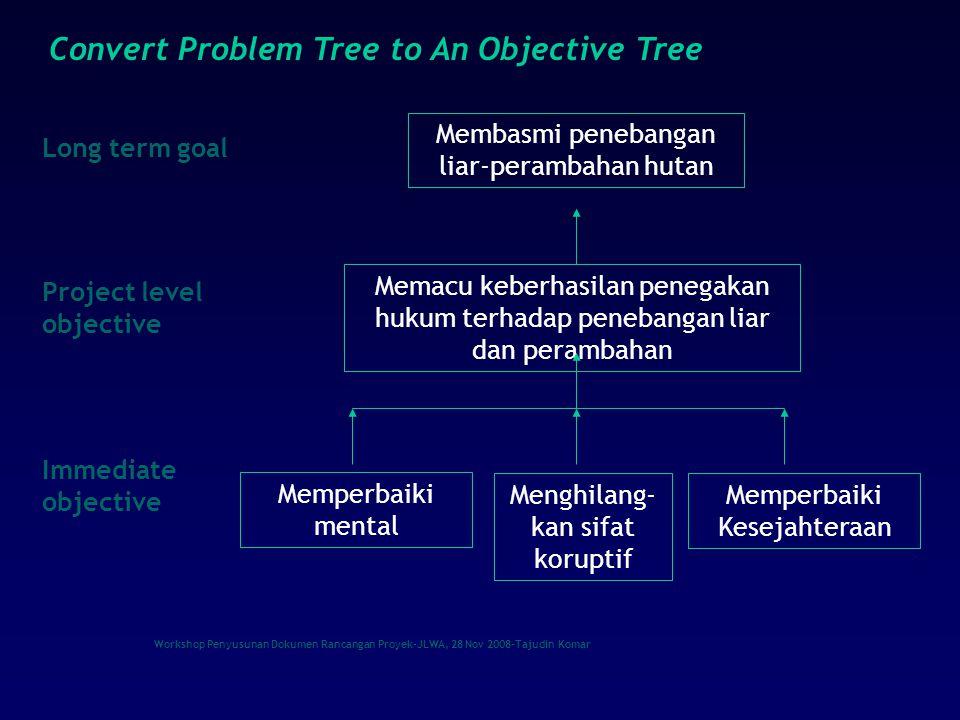 Workshop Penyusunan Dokumen Rancangan Proyek-JLWA, 28 Nov 2008-Tajudin Komar Objective Tree.