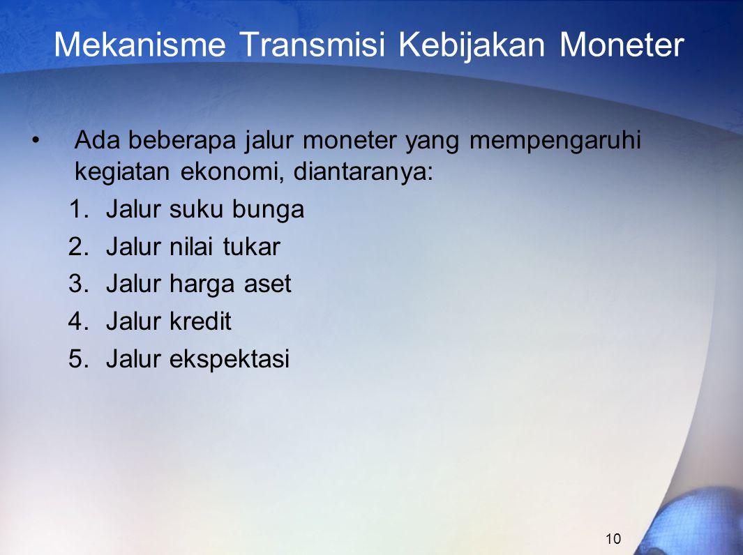 10 Mekanisme Transmisi Kebijakan Moneter Ada beberapa jalur moneter yang mempengaruhi kegiatan ekonomi, diantaranya: 1.Jalur suku bunga 2.Jalur nilai tukar 3.Jalur harga aset 4.Jalur kredit 5.Jalur ekspektasi