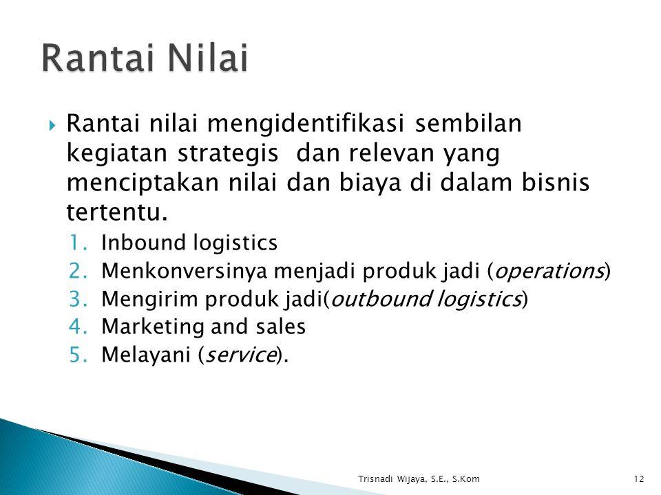  Rantai nilai mengidentifikasi sembilan kegiatan strategis dan relevan yang menciptakan nilai dan biaya di dalam bisnis tertentu. 1.Inbound logistics