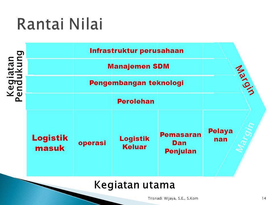 Trisnadi Wijaya, S.E., S.Kom14 Margin Kegiatan utama Kegiatan Pendukung Perolehan Pelaya nan Pengembangan teknologi Manajemen SDM Infrastruktur perusa