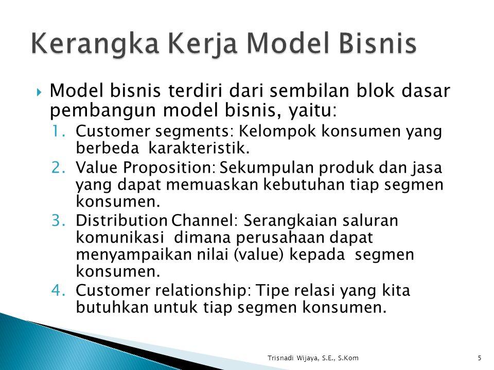  Model bisnis terdiri dari sembilan blok dasar pembangun model bisnis, yaitu: 1.Customer segments: Kelompok konsumen yang berbeda karakteristik. 2.Va