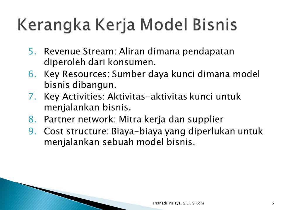 5.Revenue Stream: Aliran dimana pendapatan diperoleh dari konsumen. 6.Key Resources: Sumber daya kunci dimana model bisnis dibangun. 7.Key Activities: