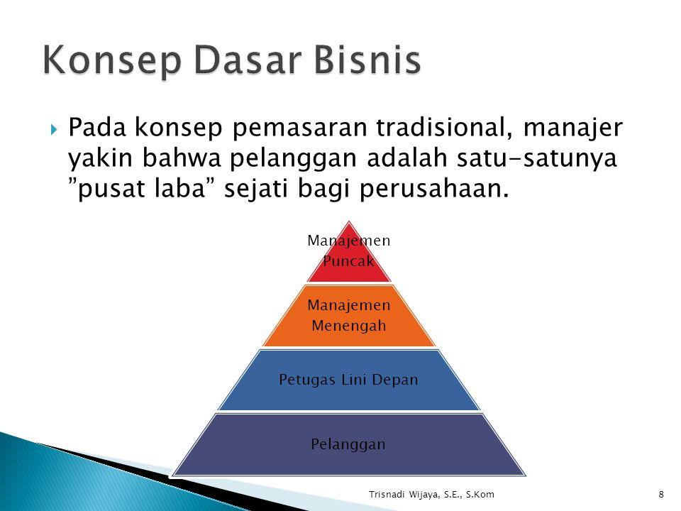  Perusahaan yang mengutamakan pemasaran membalik bagan seperti tampak pada gambar di bawah ini: Trisnadi Wijaya, S.E., S.Kom9 Pelanggan Petugas Lini Depan Manajemen Menengah Manajemen Puncak Pelanggan