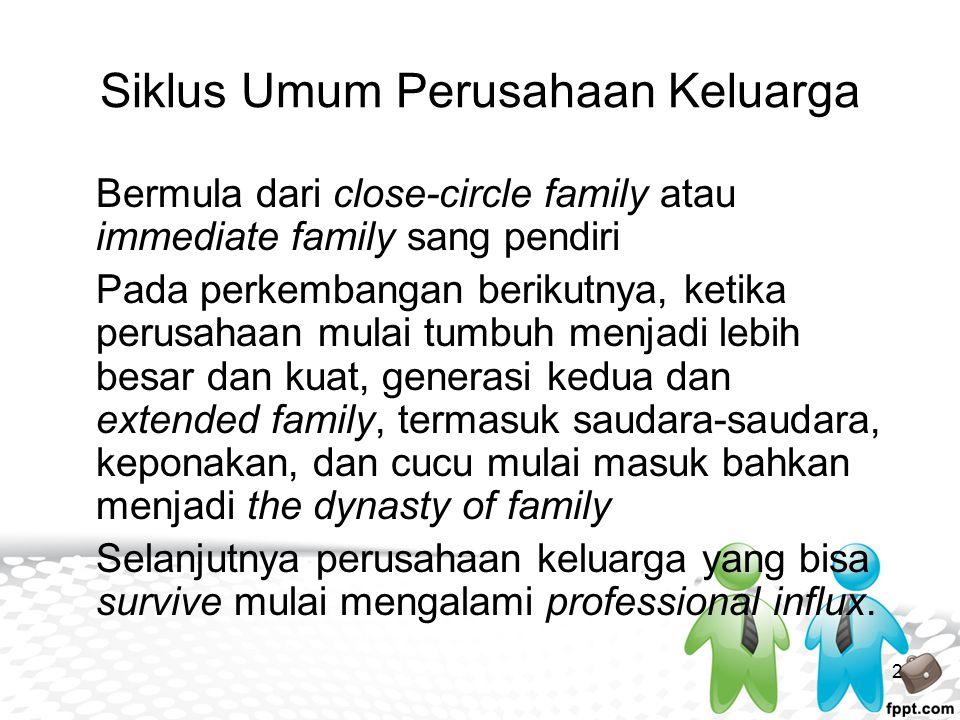 Siklus Umum Perusahaan Keluarga Bermula dari close-circle family atau immediate family sang pendiri Pada perkembangan berikutnya, ketika perusahaan mu