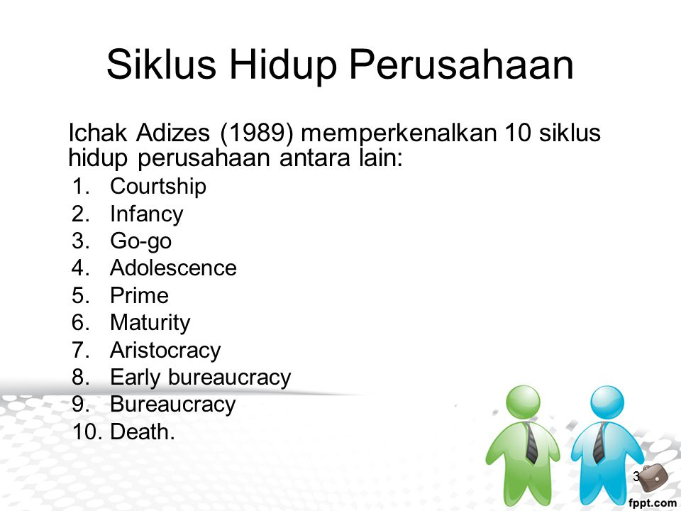 Siklus Hidup Perusahaan Ichak Adizes (1989) memperkenalkan 10 siklus hidup perusahaan antara lain: 1.Courtship 2.Infancy 3.Go-go 4.Adolescence 5.Prime