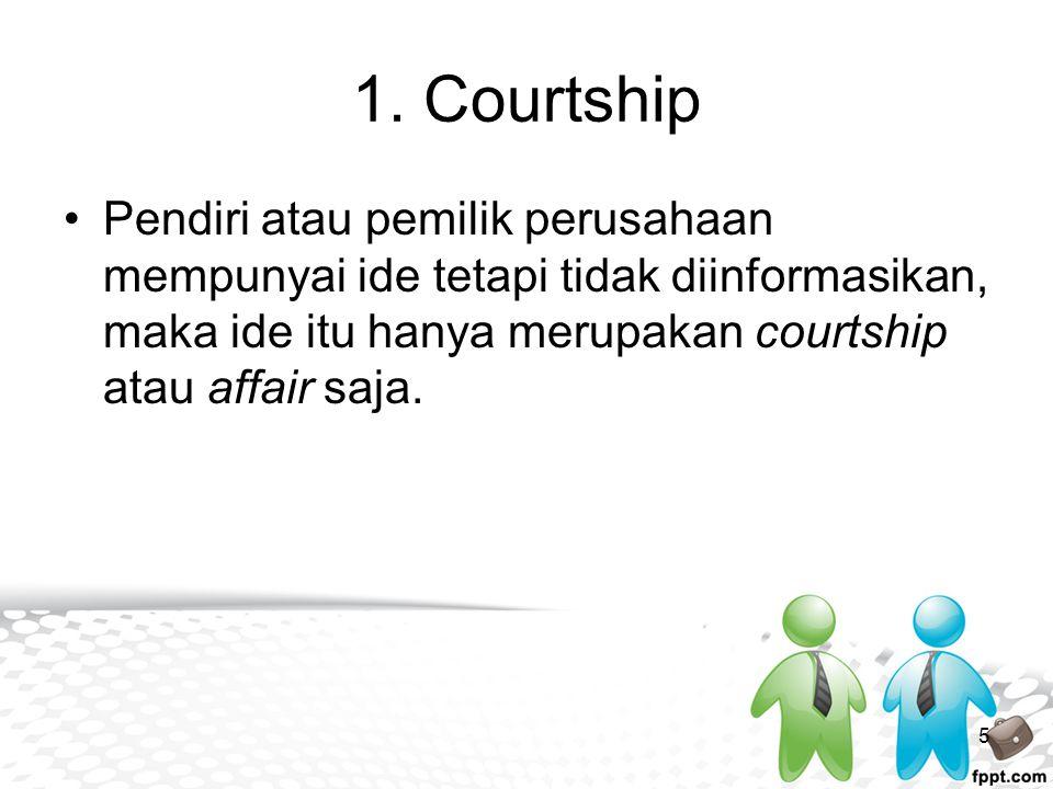1. Courtship Pendiri atau pemilik perusahaan mempunyai ide tetapi tidak diinformasikan, maka ide itu hanya merupakan courtship atau affair saja. 5