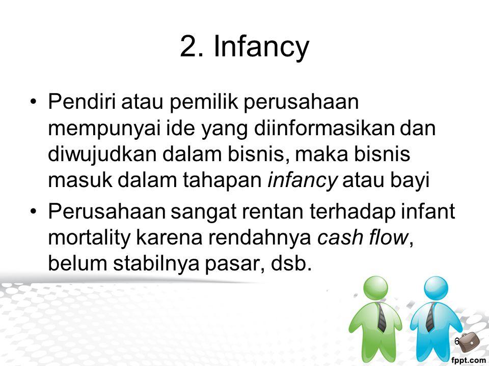 2. Infancy Pendiri atau pemilik perusahaan mempunyai ide yang diinformasikan dan diwujudkan dalam bisnis, maka bisnis masuk dalam tahapan infancy atau