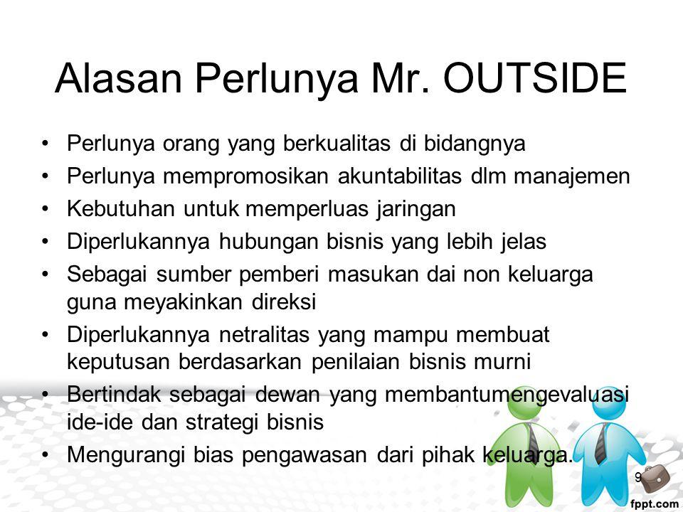 Alasan Perlunya Mr. OUTSIDE Perlunya orang yang berkualitas di bidangnya Perlunya mempromosikan akuntabilitas dlm manajemen Kebutuhan untuk memperluas